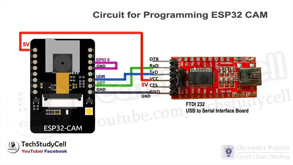 Circuit esp32cam program
