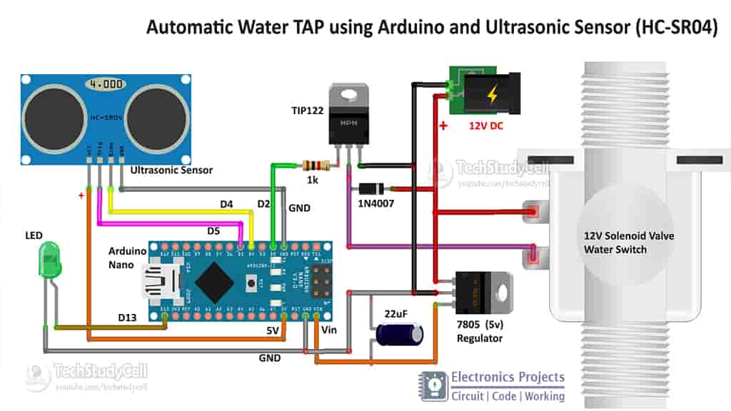 Automatic water tap circuit