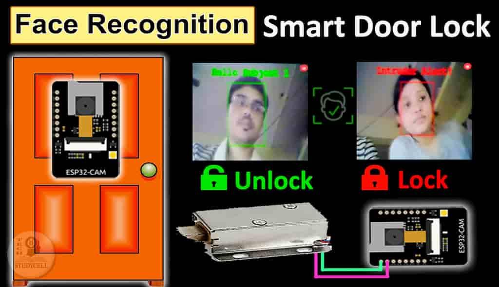 ESP32 CAM Face detection Door Lock cover pic