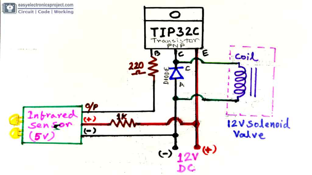 Circuit Diagram Active Low IR Sensor: