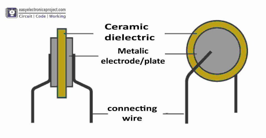 ceramic capacitor construction