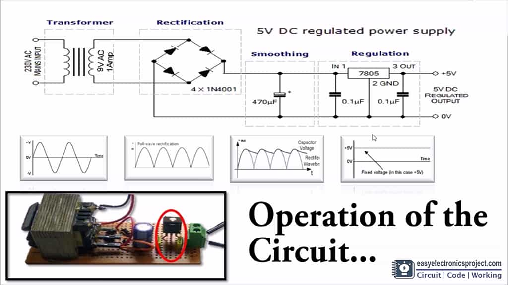 5v power supply working