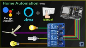 Read more about the article Home Automation project using ESP32 Alexa Google Home