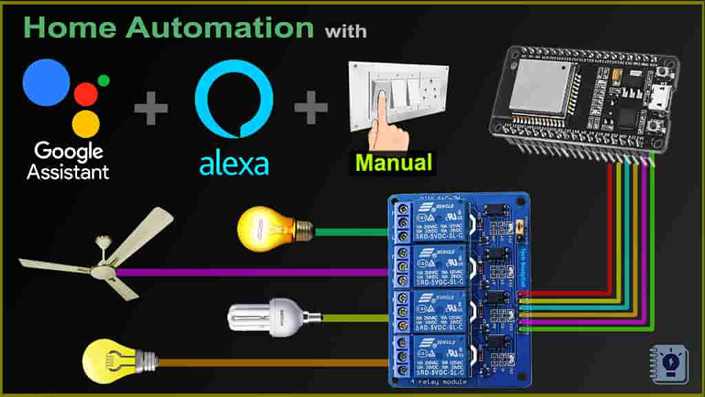 Home Automation project using ESP32